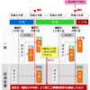 住宅ローン最新金利(2016年6月)―フラット35、変動金利推移