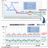 住宅ローン最新金利(2019年2月)―フラット35・変動金利推移