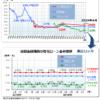 住宅ローン最新金利(2019年4月)―フラット35・変動金利推移