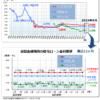 住宅ローン最新金利(2019年5月)―フラット35・変動金利推移