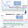 住宅ローン最新金利(2019年8月)―フラット35・変動金利推移