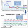 住宅ローン最新金利(2019年9月)―フラット35・変動金利推移