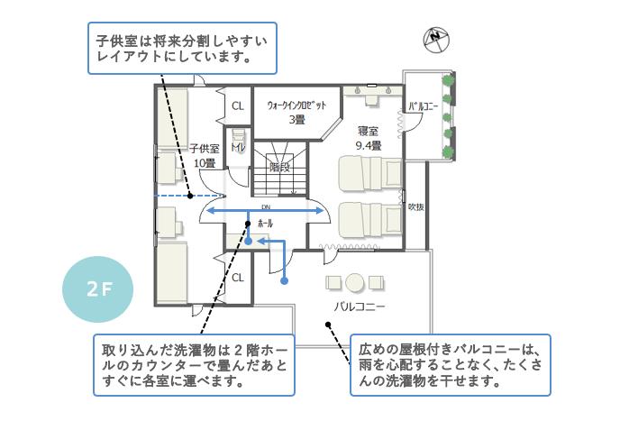 2階間取り解説図