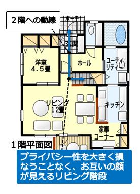 リビングのわきを通り2階に上がる階段の計画 その2