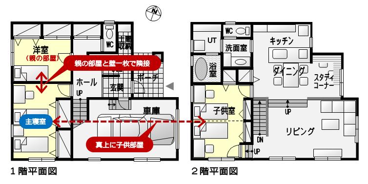 親の部屋と壁一枚で隣接し真上に子供室のある主寝室プラン
