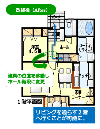 リビング階段からホール階段への改修図(After)