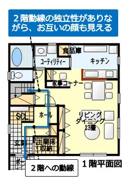 リビングのわきを通り2階に上がる階段の計画 その1