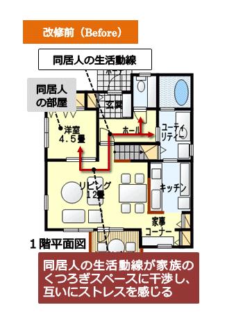 (改修前)同居人の生活動線が家族の居住エリアに干渉する間取り