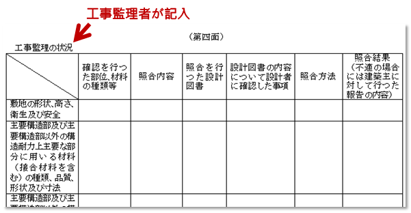 工事完了検査申請書(第四面)工事監理者が記入する