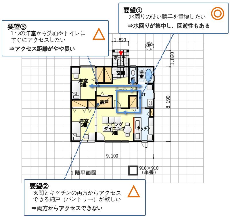 タウンライフ家づくり 案1(ハウスメーカー I)プランチェック