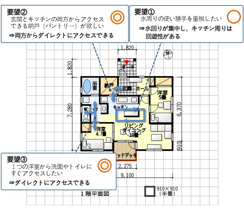 タウンライフ家づくり 案2(ハウスメーカー S)プランチェック