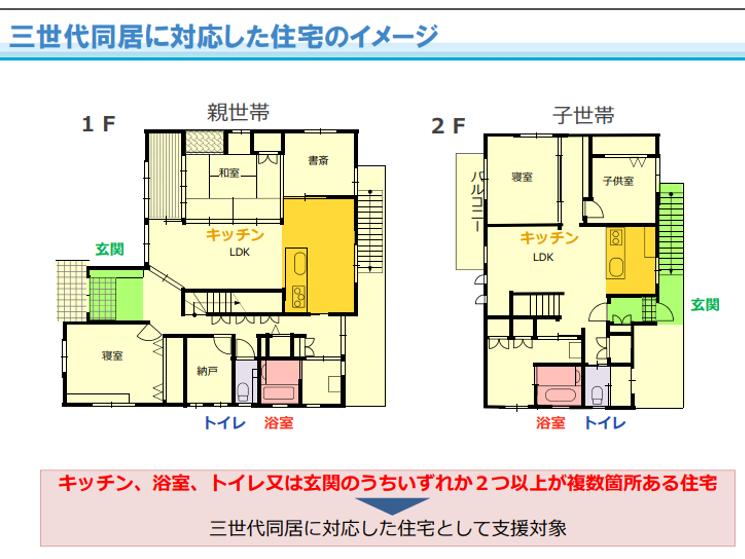 三世代同居に対応した住宅のイメージ